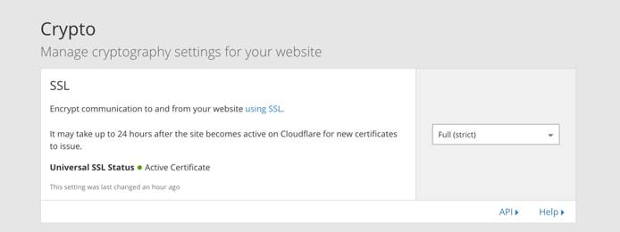 Cloudflare ssl full strict mode