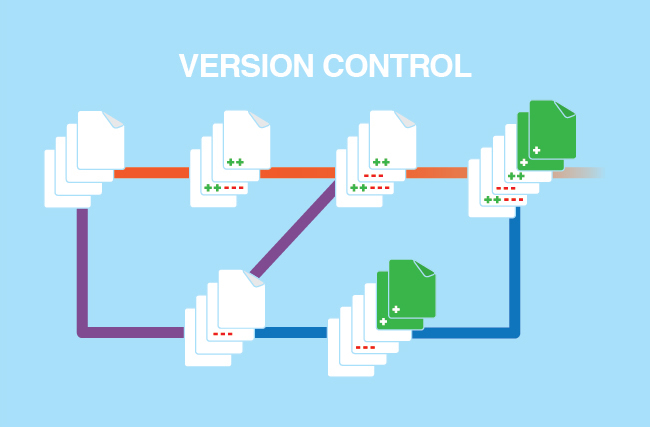 Version control overview.